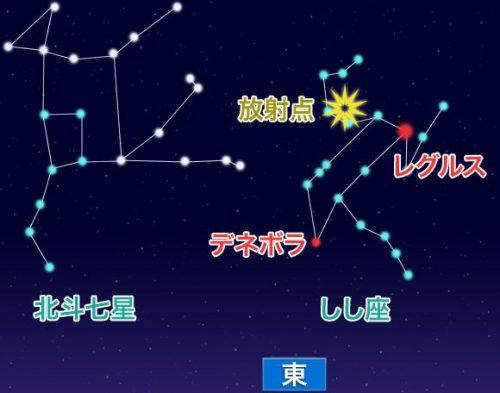 しし座流星群目印